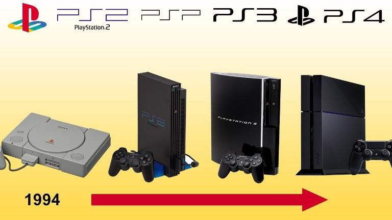 Эволюция PS
