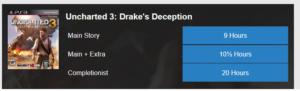 Время прохождения Uncharted 3
