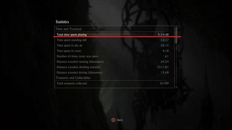Статистика Uncharted 4
